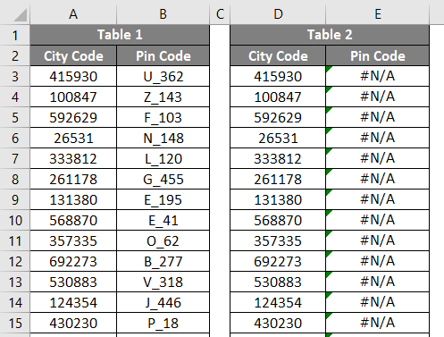VLOOKUP For Text 2-4