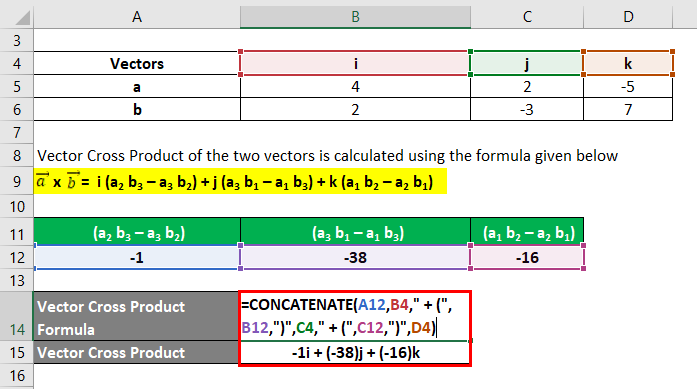 Vector Cross Product Formula-2.2