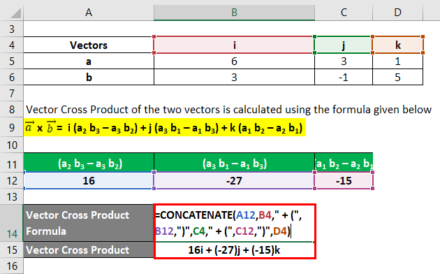 Vector Cross Product Formula-3.2