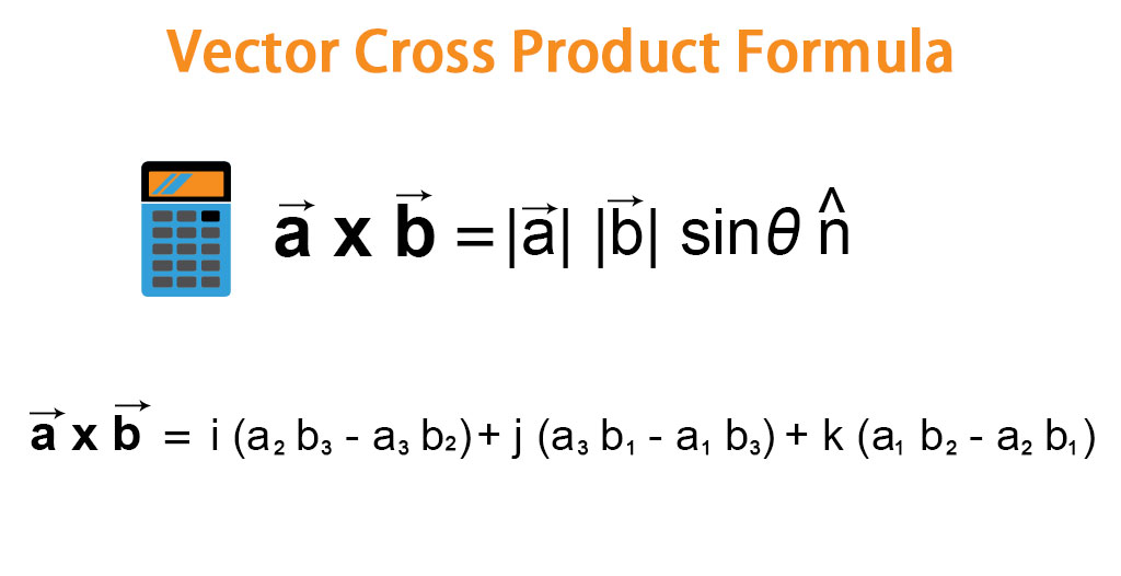 Vector Cross Product Formula