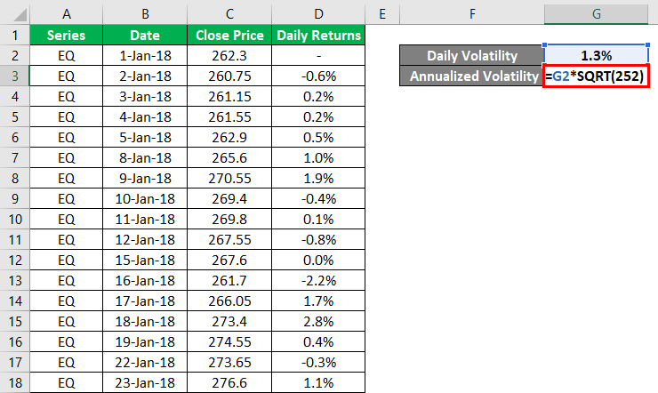 Volatility Formula Example 1-6
