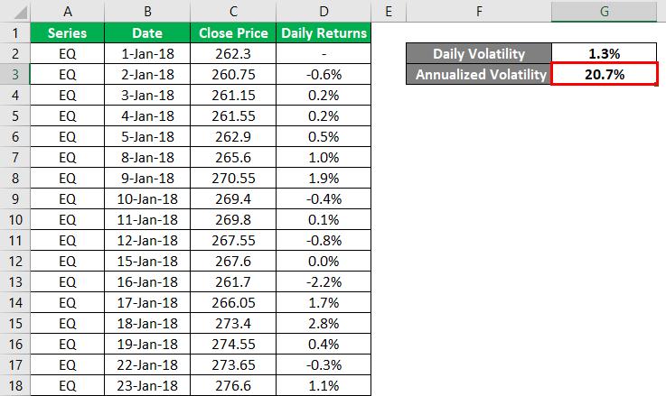 Volatility Formula Example 1-7
