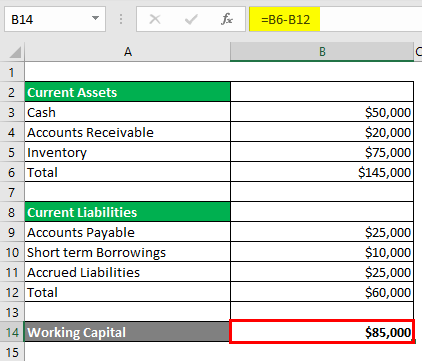 Working Capital Example-1.1