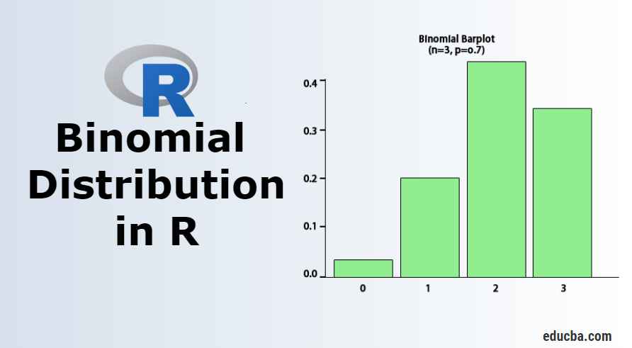 Binomial Distribution in R