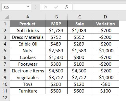 custom number formatting 1.2