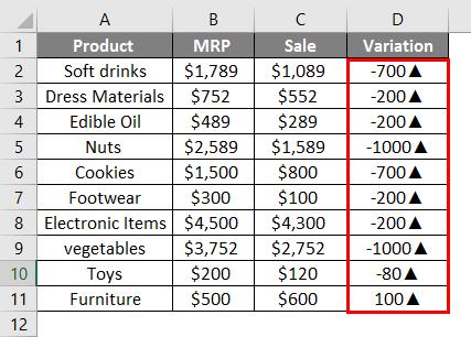 custom number formatting 1.4