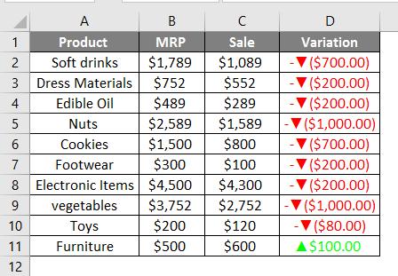 custom number formatting 1.8