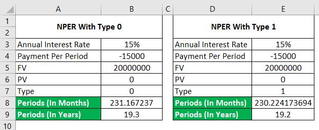 Example 4-6