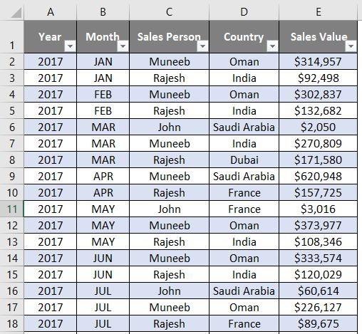 Slicer in Excel 1-4