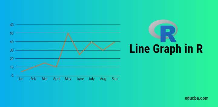 line graph in R
