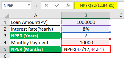 NPER function in Excel 1-2