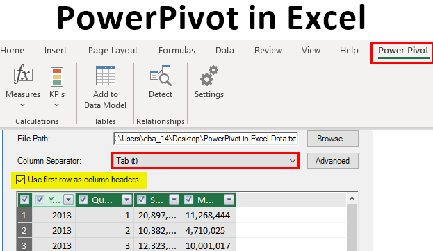 power pivot in excel