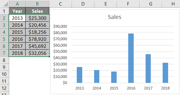 Change Chart Style in Excel 1-5