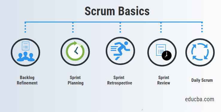 scrum basic 02