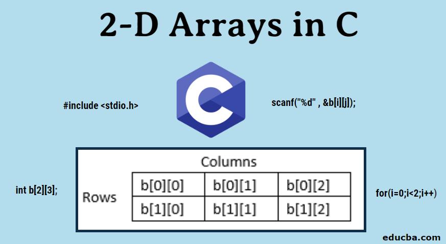 2-D Arrays in C
