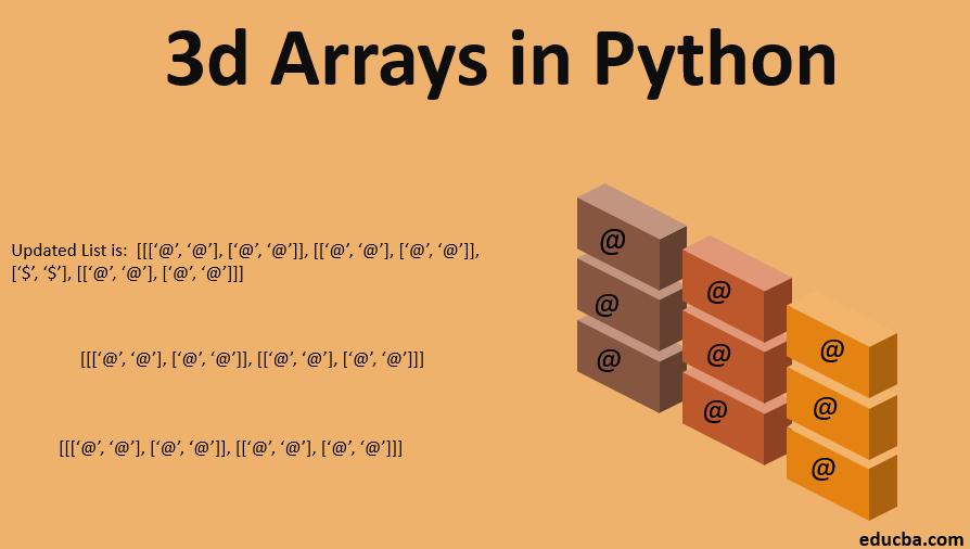 3d Arrays in Python