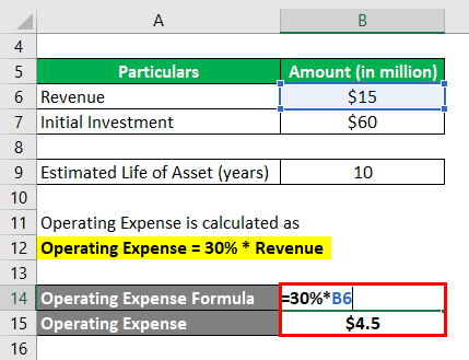 Operating Expense -1.2