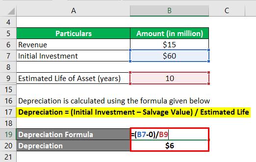Depreciation -1.3