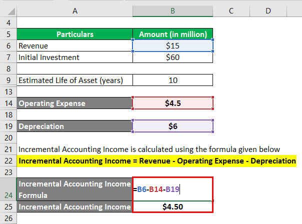 Incremental Accounting Income-1.4