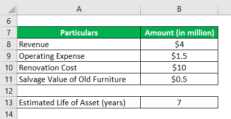 Example of a Company SDF Ltd -2.1
