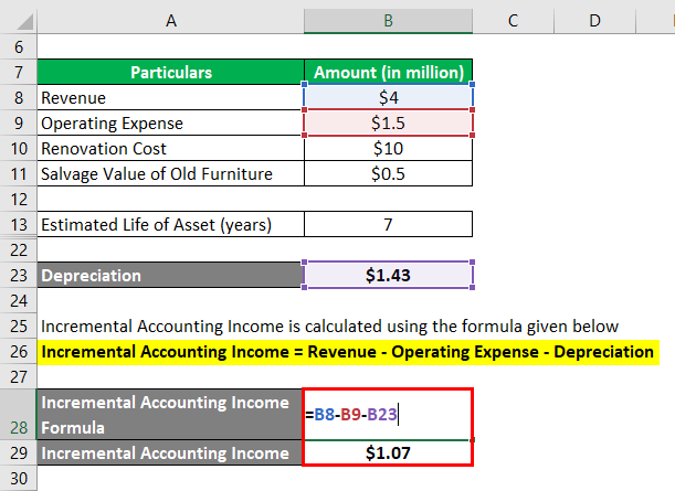 Accounting Rate of Return Formula-2.4