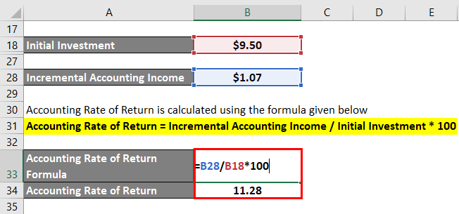 Accounting Rate of Return Formula-2.5
