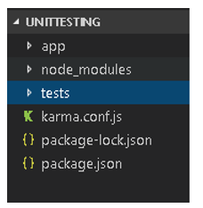 AngularJS Unit Testing-1.1