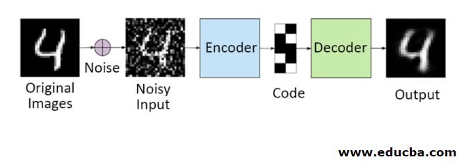 Autoencoders 4