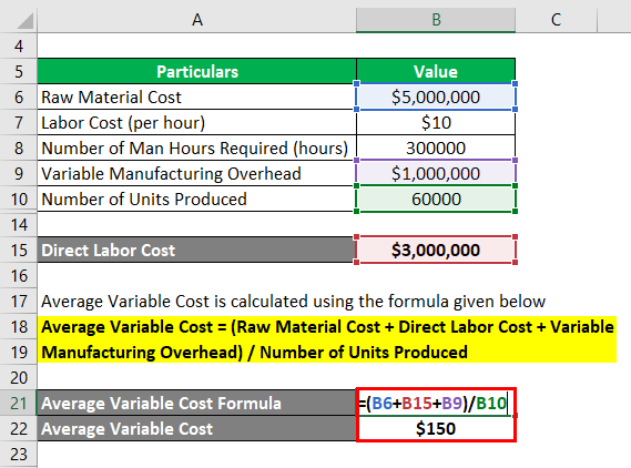 Average Variable Cost Formula-1.3