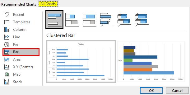 Clustered Column & Bar Chart