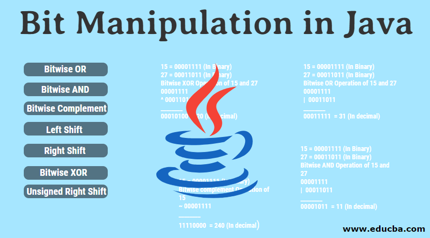 Bit Manipulation in Java