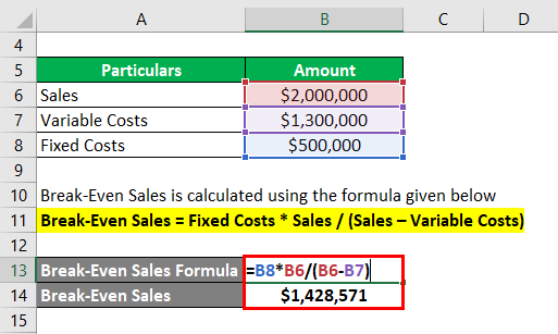 Break-Even Sales Formula-1.2