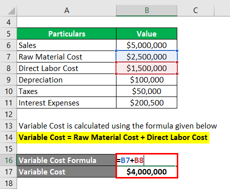 Calculation of Variable Cost-2.2
