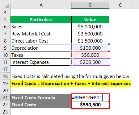 Calculation of Fixed Costs-2.3