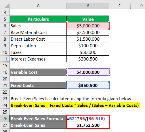 Break-Even Sales Formula-2.4