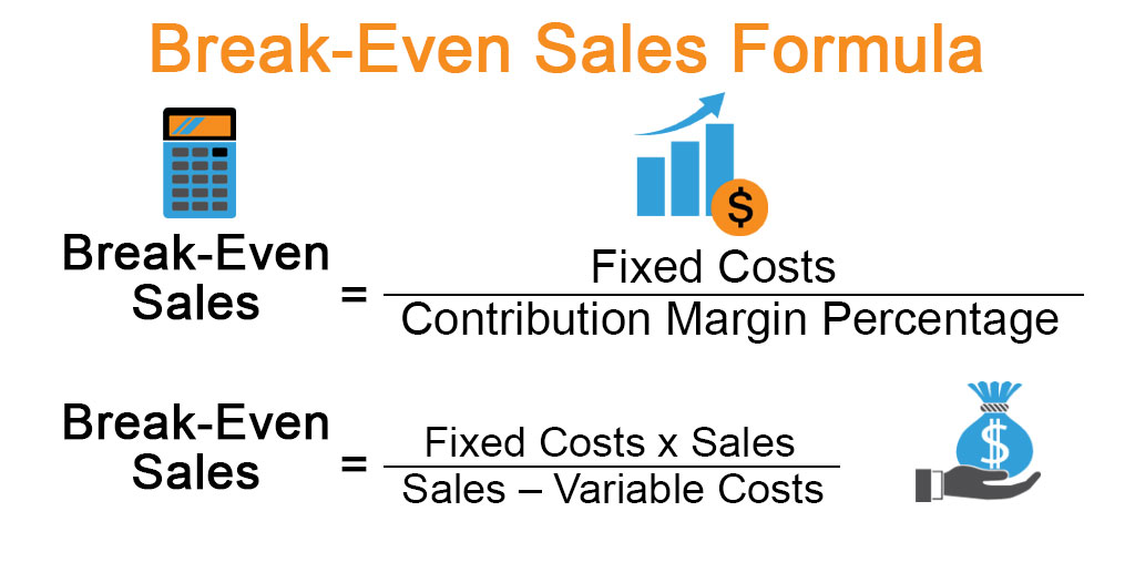 Break-Even Sales Formula