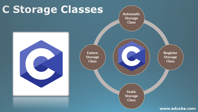 C Storage Classes