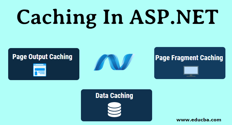 Caching In ASP.NET