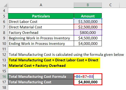 Cost of Goods Manufactured Formula-1.2