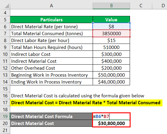 Direct Material Cost-2.2