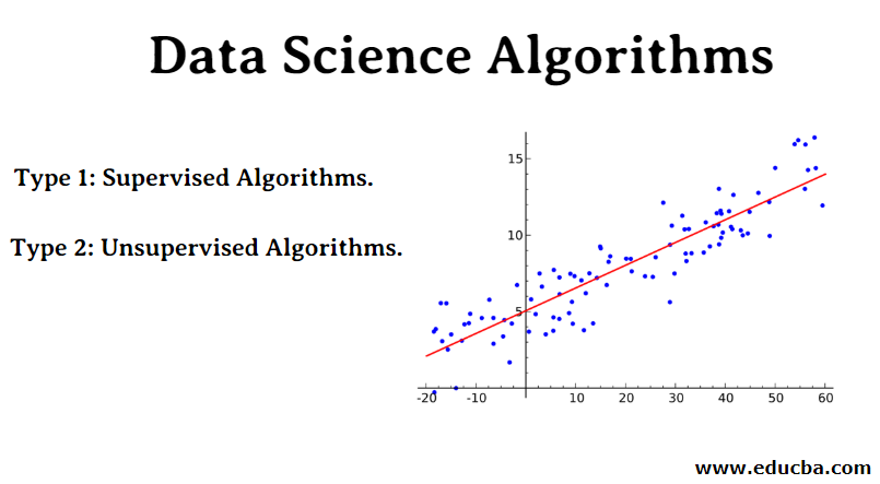 Data Science Algorithms