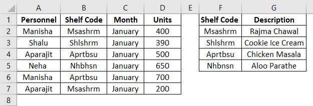 Data Model in Excel 1-1