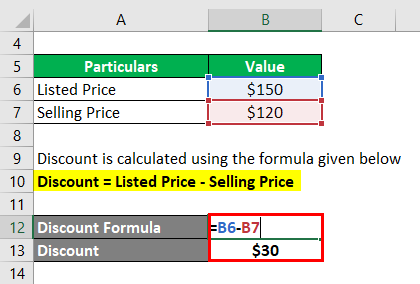 Calculation of Discount