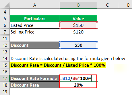 Calculation of Discount Rate