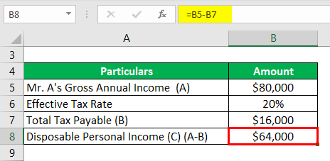 Disposable Income Formula-1.3
