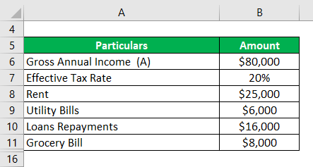 Disposable Income Formula-2.1