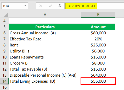 Calculation of Total Living Expenses