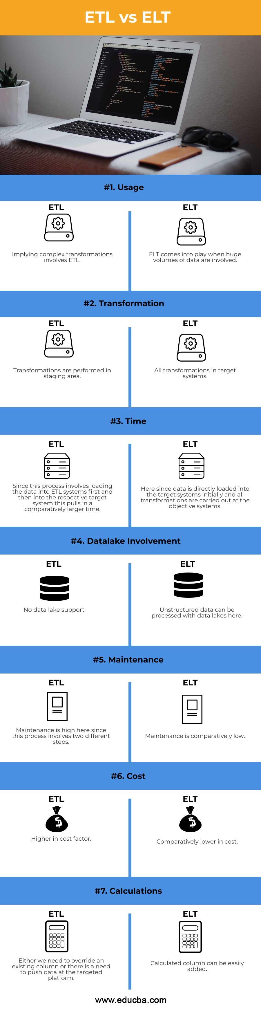 ETL-vs-ELT-info