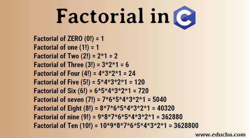 Factorial in C