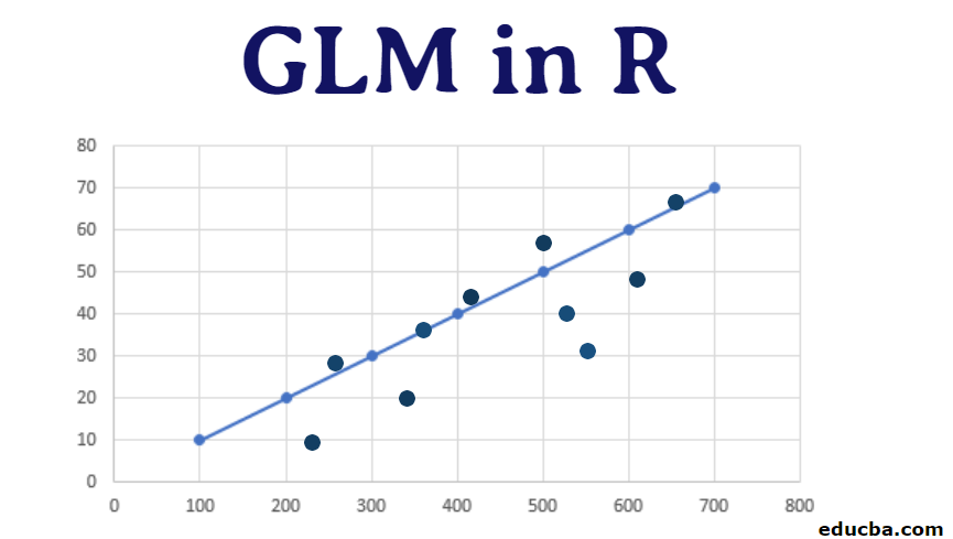 GLM in R
